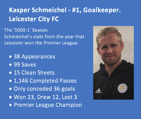 Kasper Graphic