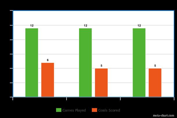 meta-chart (2) copy 3